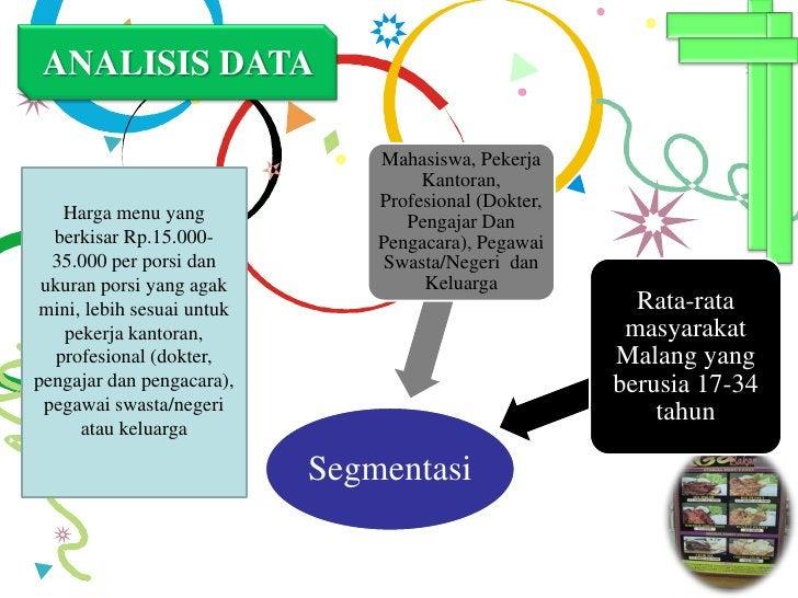 ANALISIS DATA Penentuan                      Posisi Pasar   Target                                      Pihak Rumah Makan ...