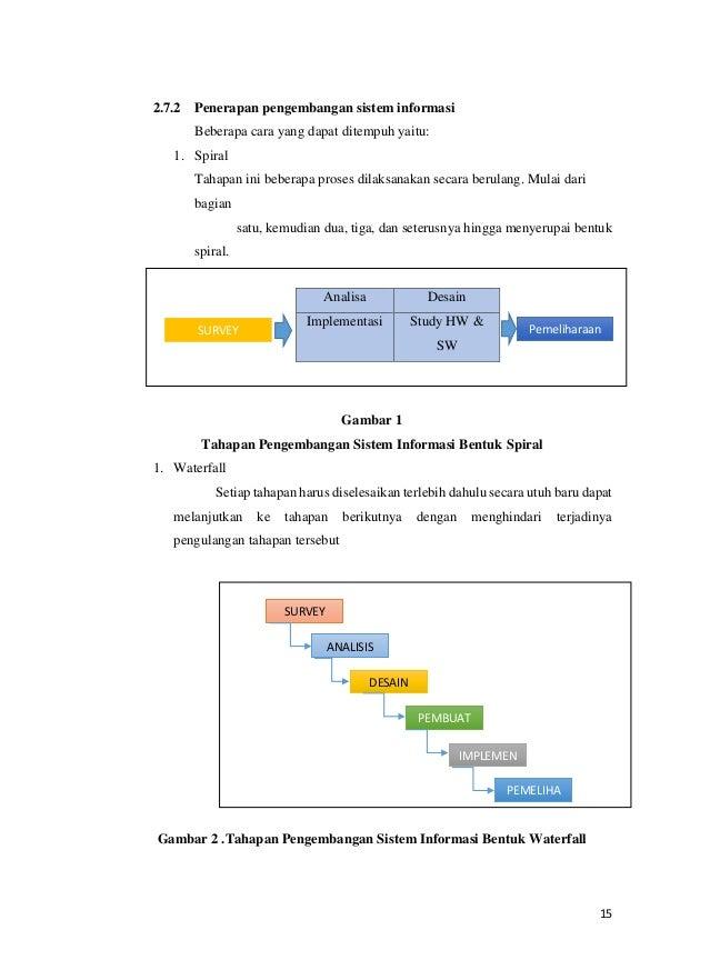 Contoh pkn analisa sistem informasi pemesanan dan penjualan barang 26 ccuart Gallery