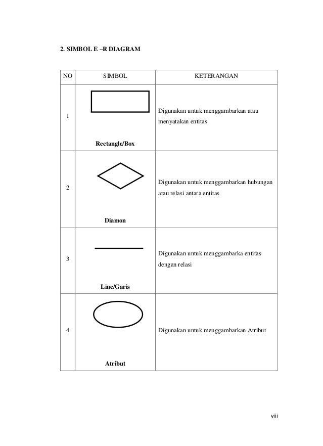 contoh pkn analisa sistem informasi pemesanan dan penjualan barang
