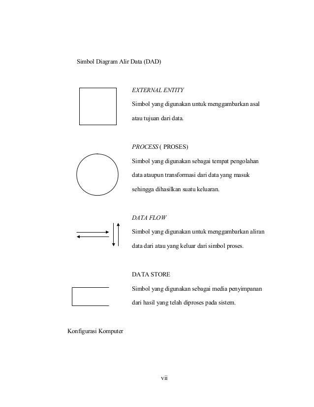 Analisa sistem penjualan tunai pada pt aurora medika purwokerto 56 daftar simbol vi 7 simbol diagram alir data ccuart Images