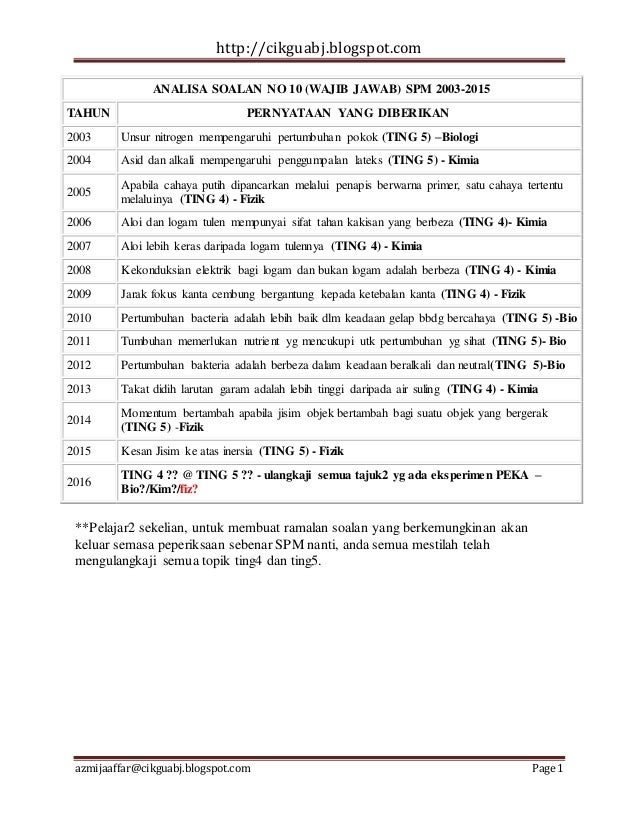 http://cikguabj.blogspot.com azmijaaffar@cikguabj.blogspot.com Page 1 ANALISA SOALAN NO 10 (WAJIB JAWAB) SPM 2003-2015 TAH...