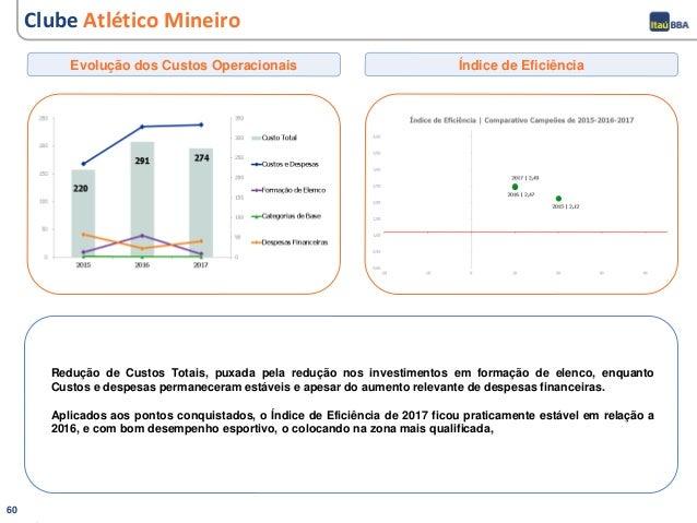 d1e1b576c6 Análise dos clubes brasileiros 2018 - Itaú BBA
