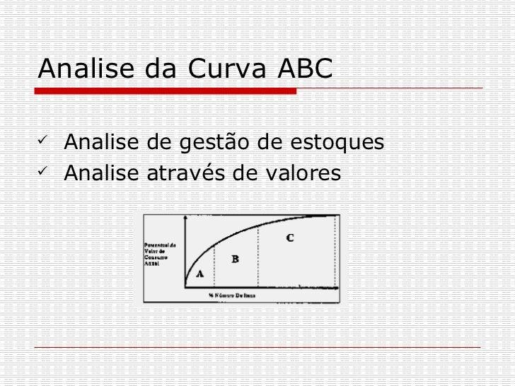Analise da Curva ABC <ul><li>Analise de gestão de estoques </li></ul><ul><li>Analise através de valores </li></ul>