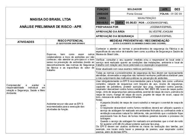 MASISA DO BRASIL LTDA ANÁLISE PRELIMINAR DE RISCO - APR FUNÇÃO SOLDADOR APR 003 UNIDADE Ponta Grossa FOLHA : 01 DE 09 ÁREA...