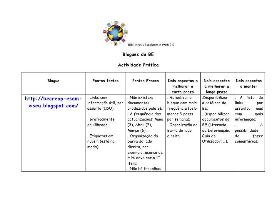 Bibliotecas Escolares e Web 2.0                                            Blogues da BE                                  ...