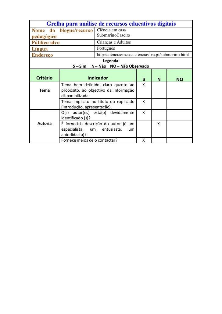 Grelha para análise de recursos educativos digitaisNome do blogue/recurso         Ciência em casapedagógico               ...