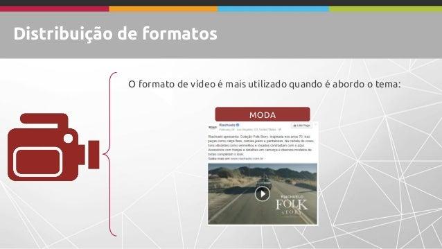 Distribuição de formatos O formato de vídeo é mais utilizado quando é abordo o tema: MODA