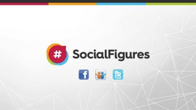 Moda e Mídias Sociais: Análise de Facebook Pages de Fast Fashion