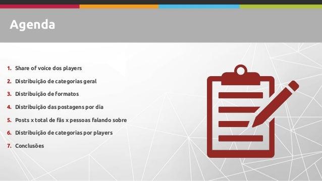 Agenda 1. Share of voice dos players 2. Distribuição de categorias geral 3. Distribuição de formatos 4. Distribuição das p...