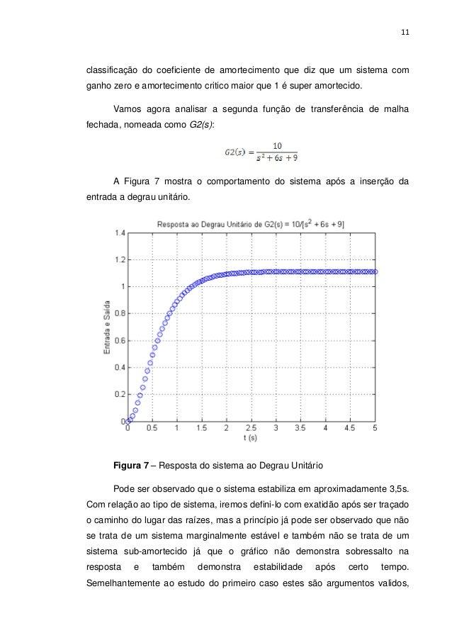 11 classificação do coeficiente de amortecimento que diz que um sistema com ganho zero e amortecimento critico maior que 1...