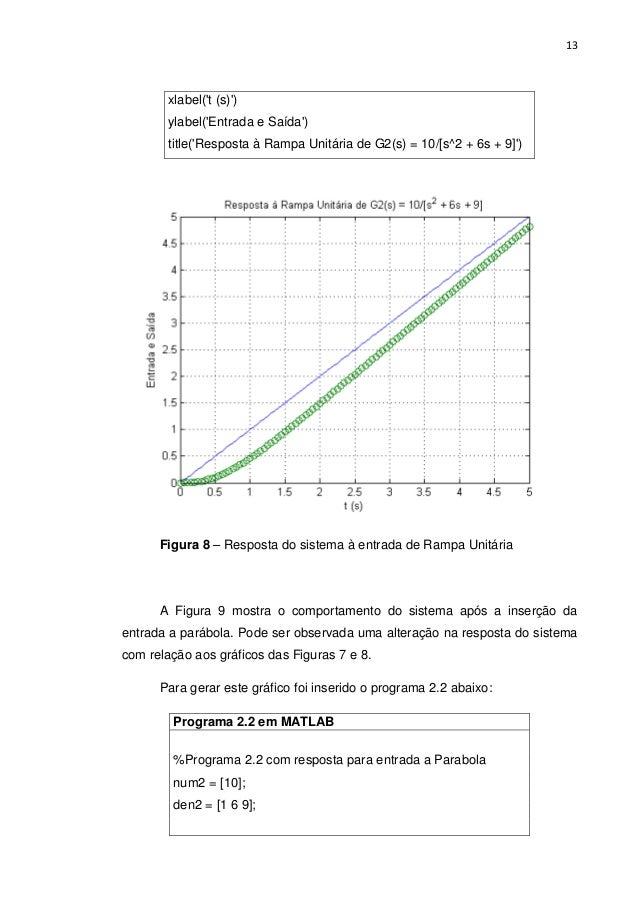 13 xlabel('t (s)') ylabel('Entrada e Saída') title('Resposta à Rampa Unitária de G2(s) = 10/[s^2 + 6s + 9]') Figura 8 – Re...
