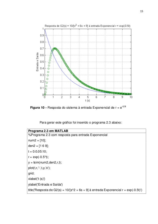 15 Figura 10 – Resposta do sistema à entrada Exponencial de r = e-0,5t Para gerar este gráfico foi inserido o programa 2.3...
