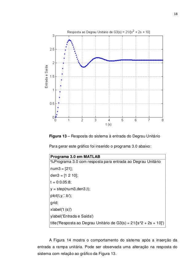 18 Figura 13 – Resposta do sistema à entrada do Degrau Unitário Para gerar este gráfico foi inserido o programa 3.0 abaixo...