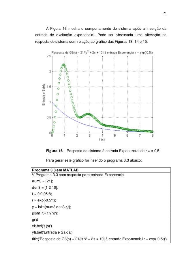 21 A Figura 16 mostra o comportamento do sistema após a inserção da entrada de excitação exponencial. Pode ser observada u...
