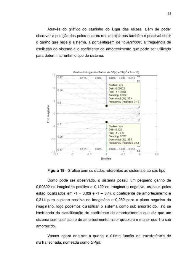 23 Através do gráfico do caminho do lugar das raízes, além de poder observar a posição dos polos e zeros nos semiplanos ta...
