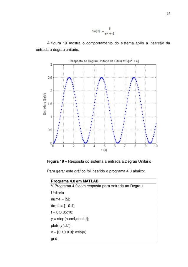 24 A figura 19 mostra o comportamento do sistema após a inserção da entrada a degrau unitário. Figura 19 – Resposta do sis...