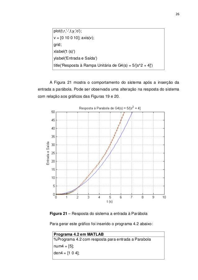 26 plot(t,r,'-',t,y,'o'); v = [0 10 0 10]; axis(v); grid; xlabel('t (s)') ylabel('Entrada e Saída') title('Resposta à Ramp...