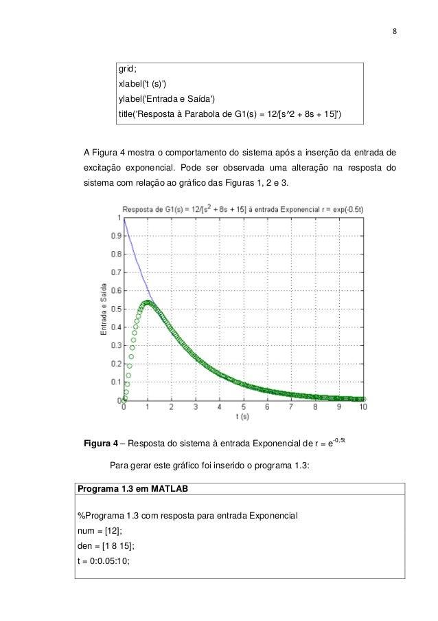 8 grid; xlabel('t (s)') ylabel('Entrada e Saída') title('Resposta à Parabola de G1(s) = 12/[s^2 + 8s + 15]') A Figura 4 mo...