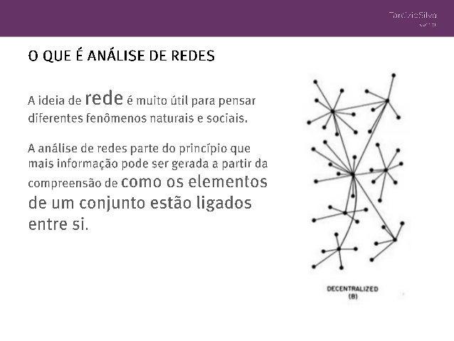 Introdução a Análise de Redes para Mídias Sociais Slide 3
