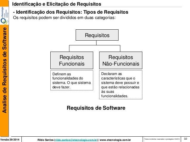 Rildo Santos (rildo.santos@etecnologia.com.br) | www.etecnologia.com.br  Versão 29/2014  Analise de Requisitos de Software...