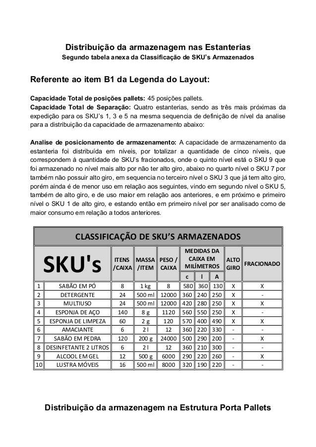 Distribuição da armazenagem nas Estanterias Segundo tabela anexa da Classificação de SKU's Armazenados  Referente ao item ...