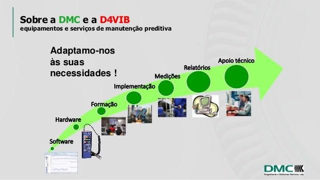 Curso de Análise de Vibrações em Engrenagens V Casos Práticos Slide 2