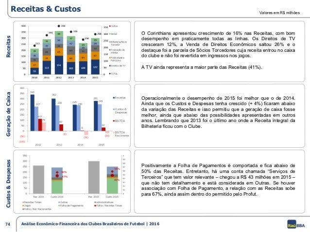 297e76499b 73 Análise Econômico-Financeira dos Clubes Brasileiros de Futebol