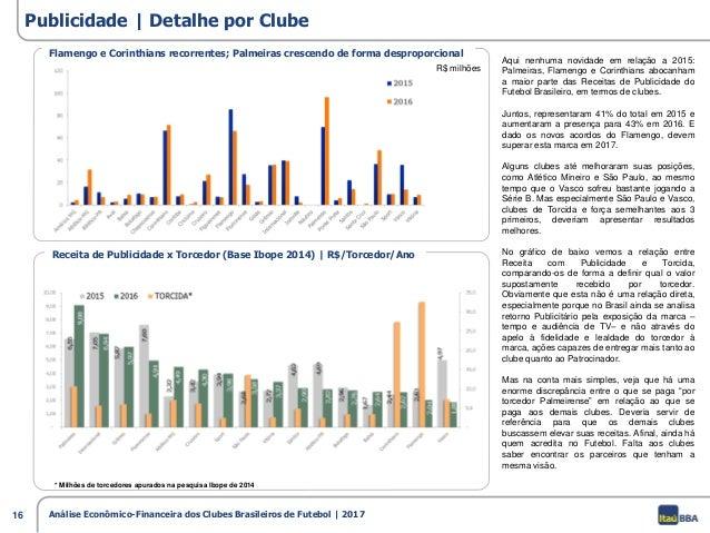 dc853c8364 Análise dos clubes brasileiros 2017 - Itaú BBA