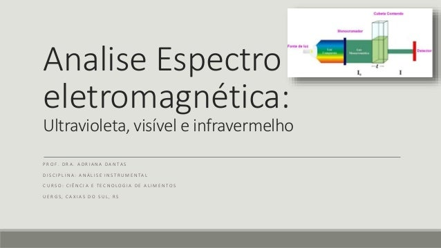 Analise Espectro eletromagnética: Ultravioleta, visível e infravermelho P R O F . D R A . A D R I A N A D A N T A S D I S ...