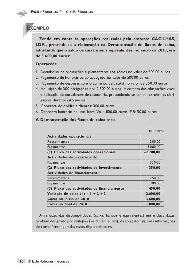 © Lidel-Edições TécnicasPrática Financeira II – Gestão Financeira16EXEMPLOTendo em conta as operações realizadas pela empr...