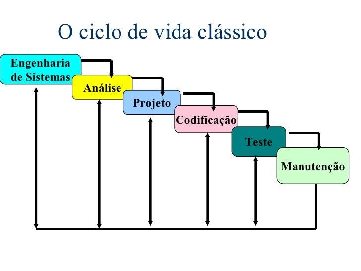 Analise de Requisitos Slide 2