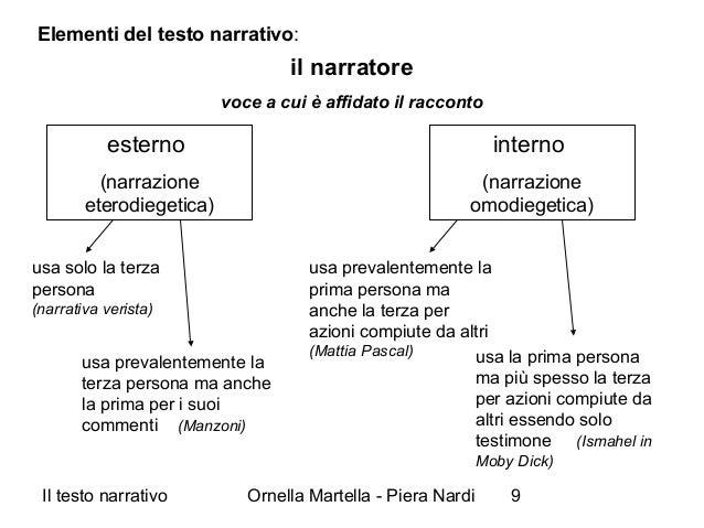 analisi degli elementi narrativi c