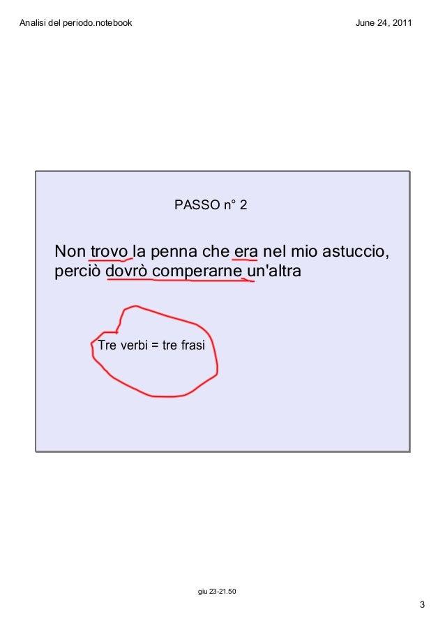 Analisi Del Periodo By Davide Grassi