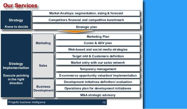 Our Services                                    Market Analisys: segmentation, sizing & forecast   Strategy               ...
