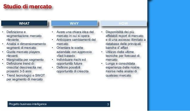 Studio di mercato              WHAT                                 WHY                               HOW•    Definizione ...
