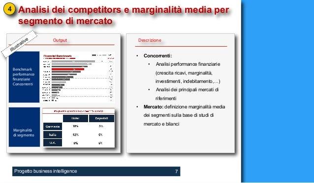 4     Analisi dei competitors e marginalità media per      segmento di mercato                      Output             Des...