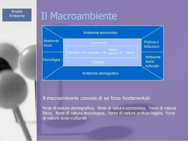 Il Macroambiente Analisi Ambiente Il macroambiente consiste di sei forze fondamentali: forze di natura demografica, forze ...