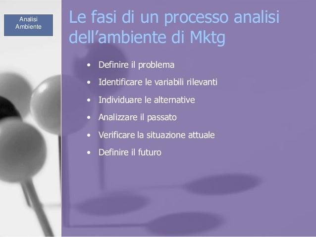 Le fasi di un processo analisi dell'ambiente di Mktg • Definire il problema • Identificare le variabili rilevanti • Indivi...