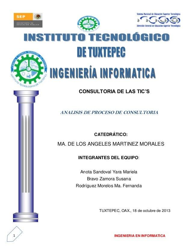 CONSULTORIA DE LAS TIC'S  ANALISIS DE PROCESO DE CONSULTORIA  CATEDRÁTICO:  MA. DE LOS ANGELES MARTINEZ MORALES INTEGRANTE...