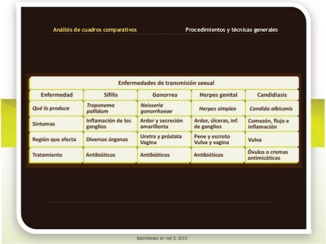 Análisis de cuadros comparativos   Procedimientos y técnicas generales