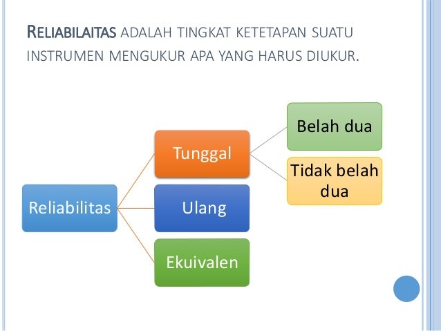 Analisis data-sederhana