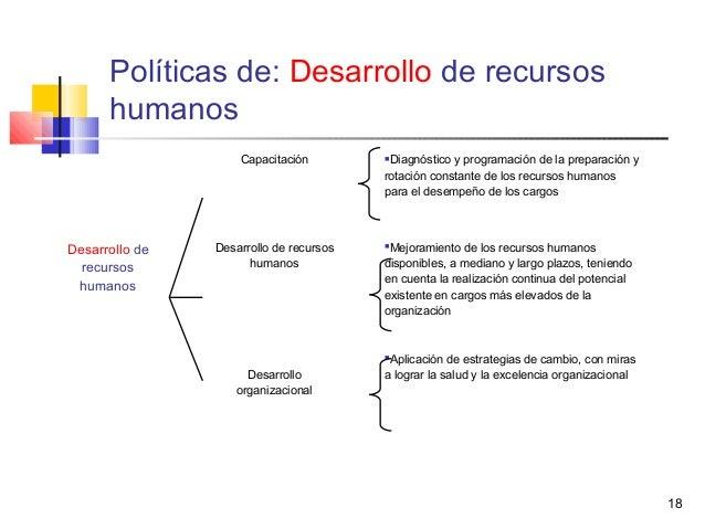 18 Capacitación Diagnóstico y programación de la preparación y rotación constante de los recursos humanos para el desempe...