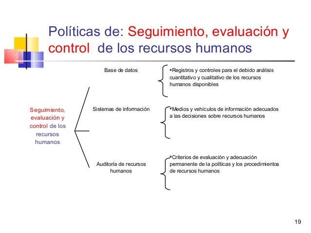 19 Base de datos Registros y controles para el debido análisis cuantitativo y cualitativo de los recursos humanos disponi...
