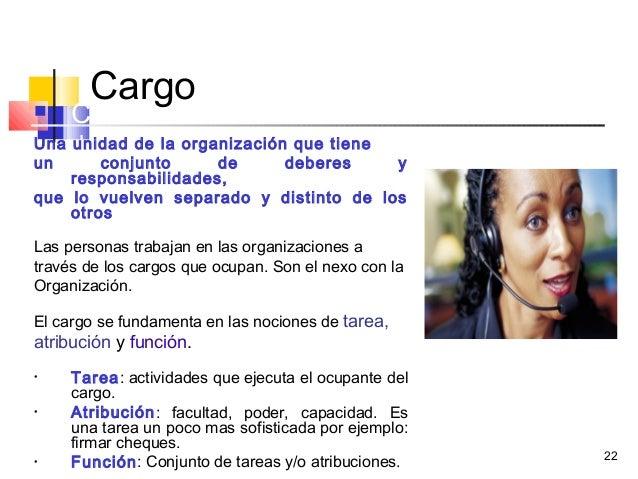 22 Cargo CARGO Las personas trabajan en las organizaciones a través de los cargos que ocupan. El cargo se fundamenta en l...