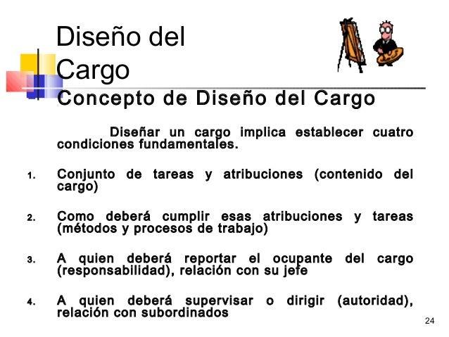 24 Diseño del Cargo  Concepto de Diseño del Cargo Diseñar un cargo implica establecer cuatro condiciones fundamentales. 1...