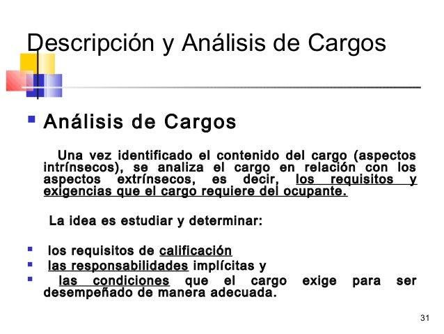 31 Descripción y Análisis de Cargos  Análisis de Cargos Una vez identificado el contenido del cargo (aspectos intrínsecos...