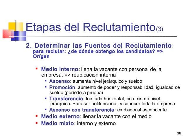 Analisis De Cargos Y Reclutamiento Rrhh