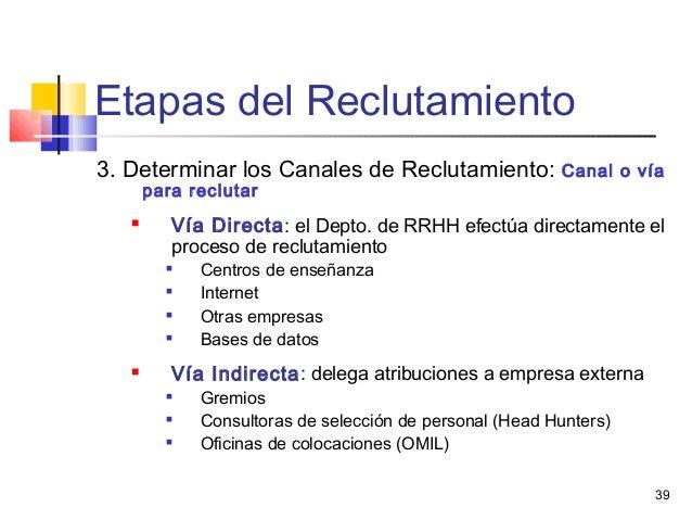 39 Etapas del Reclutamiento 3. Determinar los Canales de Reclutamiento: Canal o vía para reclutar  Vía Directa: el Depto....