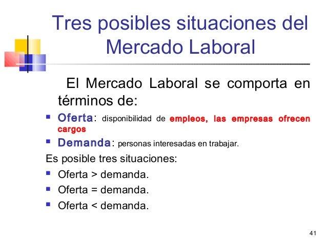 41 Tres posibles situaciones del Mercado Laboral El Mercado Laboral se comporta en términos de:  Oferta: disponibilidad d...