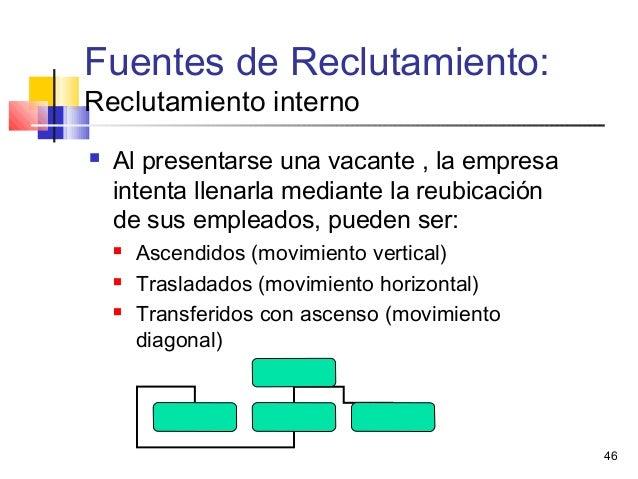 46  Al presentarse una vacante , la empresa intenta llenarla mediante la reubicación de sus empleados, pueden ser:  Asce...